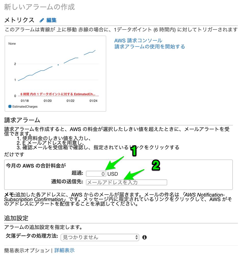 手順AWS_009